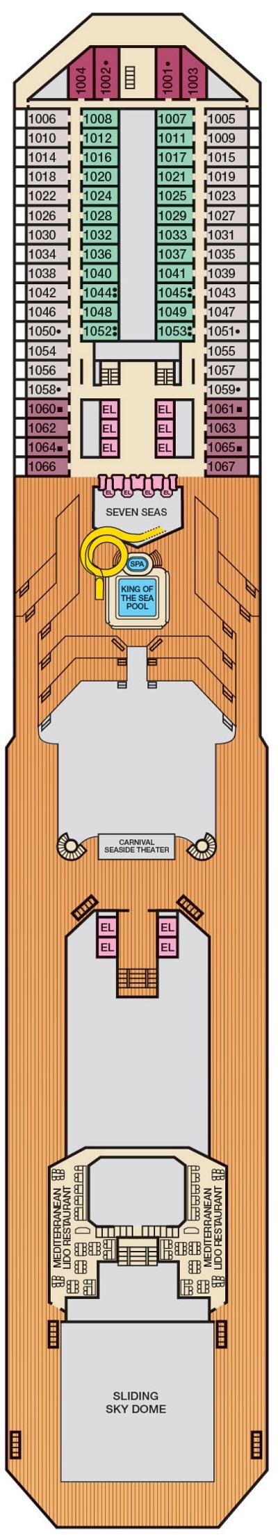 Deck 10 - Panorama