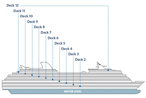 Norwegian Breakaway Floor Plan Deck 9 Carpet Vidalondon